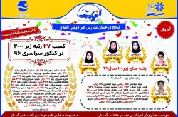 برگزاری جشن تقدیر از رتبه های برتر کنکور سال های تحصیلی ۹۵ و ۹۶ مدارس الغدیر کیش